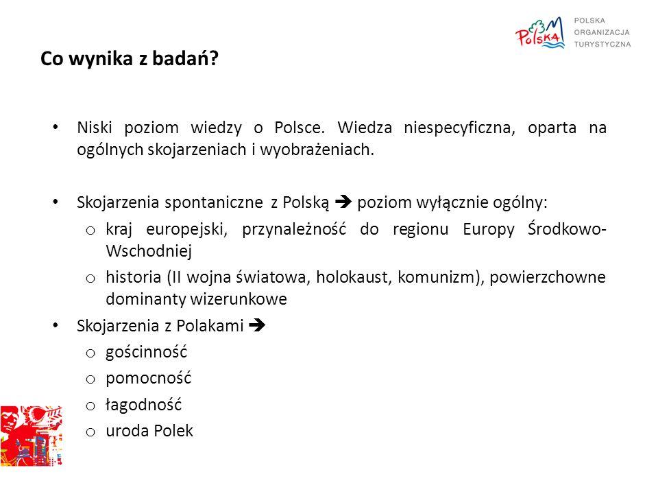 Co wynika z badań? Niski poziom wiedzy o Polsce. Wiedza niespecyficzna, oparta na ogólnych skojarzeniach i wyobrażeniach. Skojarzenia spontaniczne z P