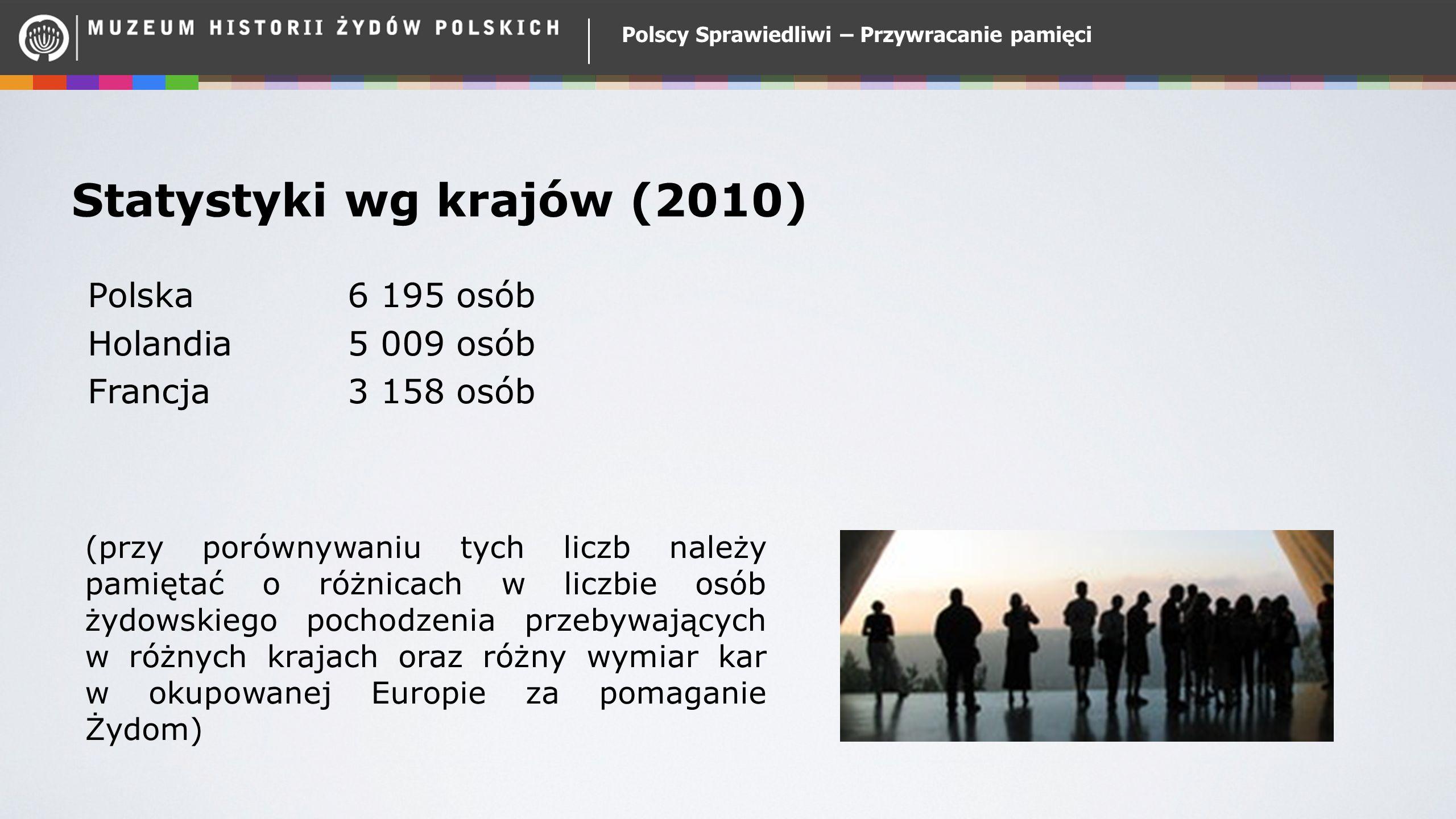Polscy Sprawiedliwi – Przywracanie pamięci (przy porównywaniu tych liczb należy pamiętać o różnicach w liczbie osób żydowskiego pochodzenia przebywają