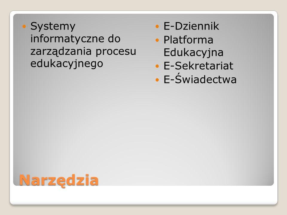 Narzędzia Systemy informatyczne do zarządzania procesu edukacyjnego E-Dziennik Platforma Edukacyjna E-Sekretariat E-Świadectwa