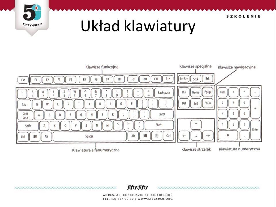 Układ klawiatury