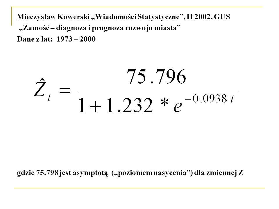 """Mieczysław Kowerski """"Wiadomości Statystyczne"""", II 2002, GUS """"Zamość – diagnoza i prognoza rozwoju miasta"""" Dane z lat: 1973 – 2000 gdzie 75.798 jest as"""