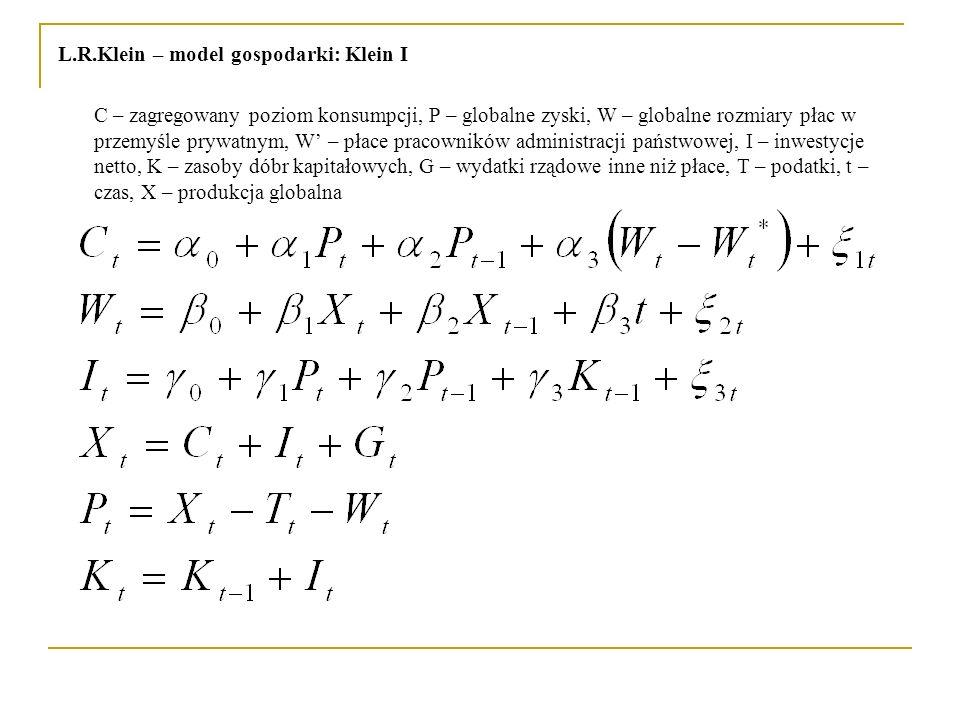 L.R.Klein – model gospodarki: Klein I C – zagregowany poziom konsumpcji, P – globalne zyski, W – globalne rozmiary płac w przemyśle prywatnym, W' – pł