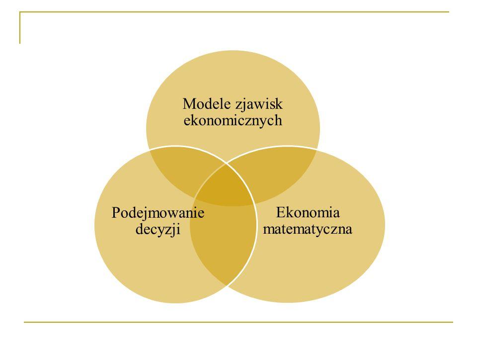 Modele zjawisk ekonomicznych Ekonomia matematyczna Podejmowanie decyzji