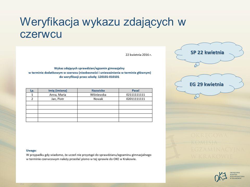 31 Weryfikacja wykazu zdających w czerwcu SP 22 kwietnia SP 22 kwietnia EG 29 kwietnia