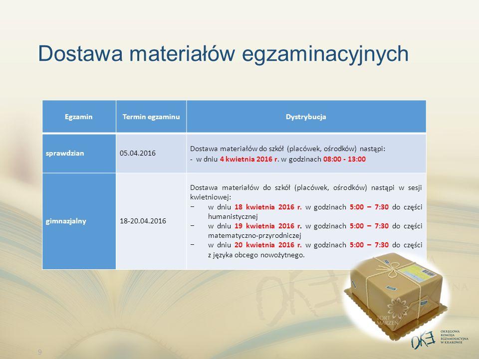 9 Dostawa materiałów egzaminacyjnych EgzaminTermin egzaminuDystrybucja sprawdzian05.04.2016 Dostawa materiałów do szkół (placówek, ośrodków) nastąpi: - w dniu 4 kwietnia 2016 r.
