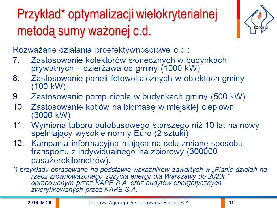 Rozważane działania proefektywnościowe c.d.: 7.Zastosowanie kolektorów słonecznych w budynkach prywatnych – dzierżawa od gminy (1000 kW) 8.Zastosowanie paneli fotowoltaicznych w obiektach gminy (100 kW) 9.Zastosowanie pomp ciepła w budynkach gminy (500 kW) 10.Zastosowanie kotłów na biomasę w miejskiej ciepłowni (3000 kW) 11.Wymiana taboru autobusowego starszego niż 10 lat na nowy spełniający wysokie normy Euro (2 sztuki) 12.Kampania informacyjna mająca na celu zmianę sposobu transportu z indywidualnego na zbiorowy (300000 pasażerokilometrów).