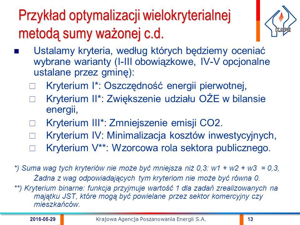 Ustalamy kryteria, według których będziemy oceniać wybrane warianty (I-III obowiązkowe, IV-V opcjonalne ustalane przez gminę):  Kryterium I*: Oszczędność energii pierwotnej,  Kryterium II*: Zwiększenie udziału OŹE w bilansie energii,  Kryterium III*: Zmniejszenie emisji CO2.