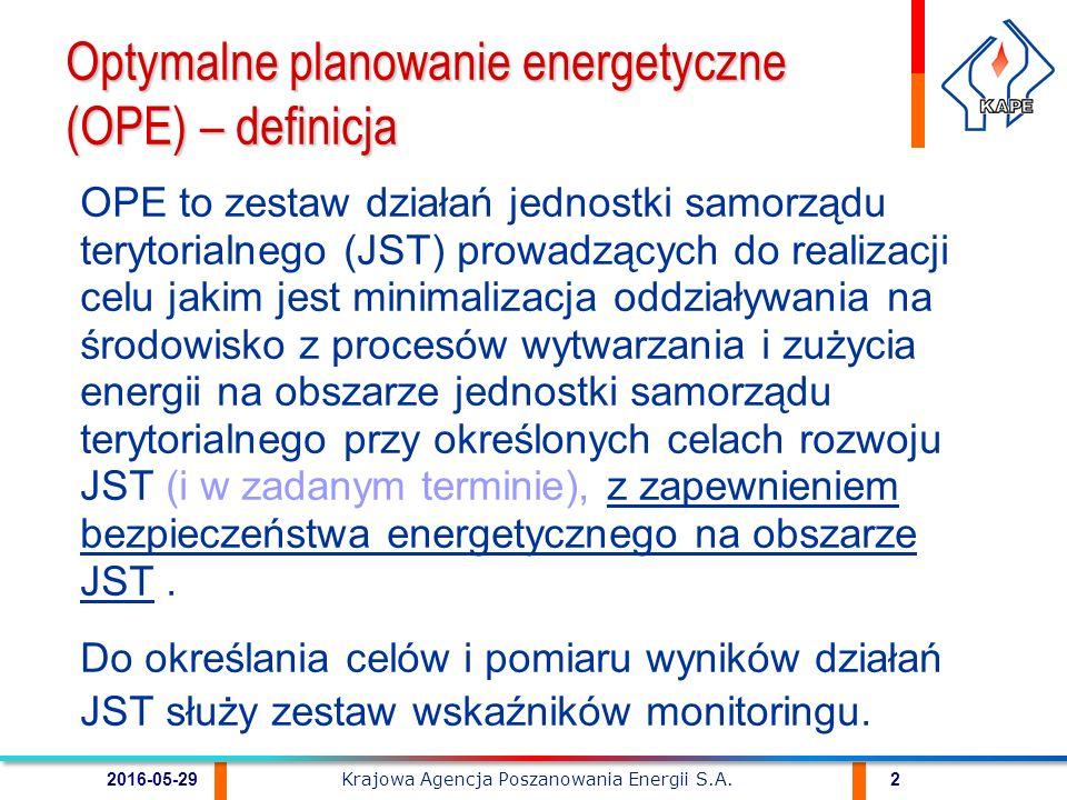 OPE to zestaw działań jednostki samorządu terytorialnego (JST) prowadzących do realizacji celu jakim jest minimalizacja oddziaływania na środowisko z procesów wytwarzania i zużycia energii na obszarze jednostki samorządu terytorialnego przy określonych celach rozwoju JST (i w zadanym terminie), z zapewnieniem bezpieczeństwa energetycznego na obszarze JST.