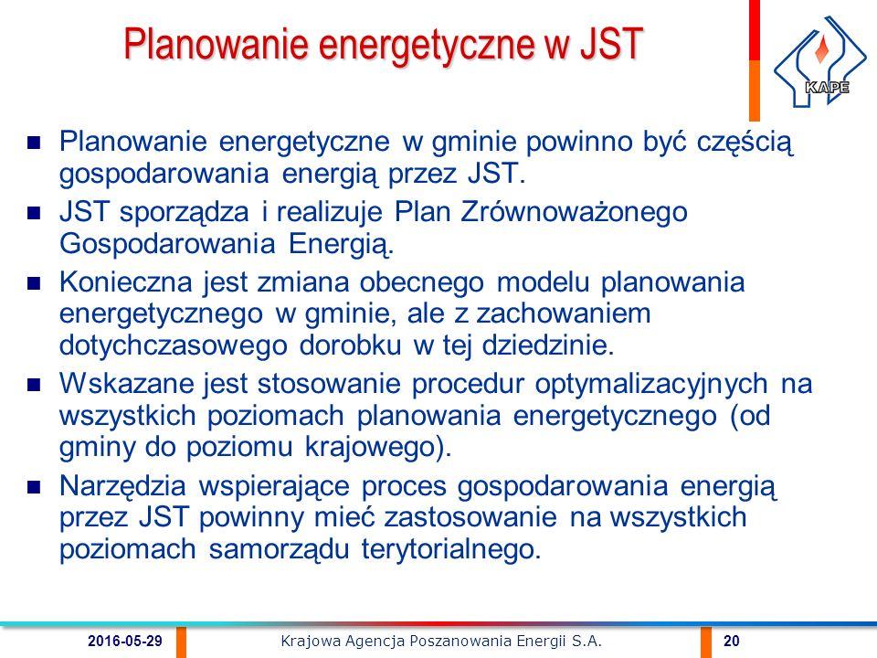 Planowanie energetyczne w gminie powinno być częścią gospodarowania energią przez JST.