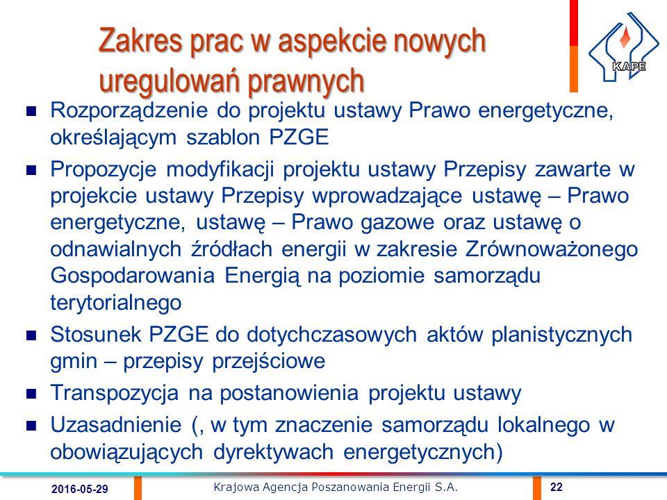 Zakres prac w aspekcie nowych uregulowań prawnych Rozporządzenie do projektu ustawy Prawo energetyczne, określającym szablon PZGE Propozycje modyfikacji projektu ustawy Przepisy zawarte w projekcie ustawy Przepisy wprowadzające ustawę – Prawo energetyczne, ustawę – Prawo gazowe oraz ustawę o odnawialnych źródłach energii w zakresie Zrównoważonego Gospodarowania Energią na poziomie samorządu terytorialnego Stosunek PZGE do dotychczasowych aktów planistycznych gmin – przepisy przejściowe Transpozycja na postanowienia projektu ustawy Uzasadnienie (, w tym znaczenie samorządu lokalnego w obowiązujących dyrektywach energetycznych) 2016-05-29 Krajowa Agencja Poszanowania Energii S.A.