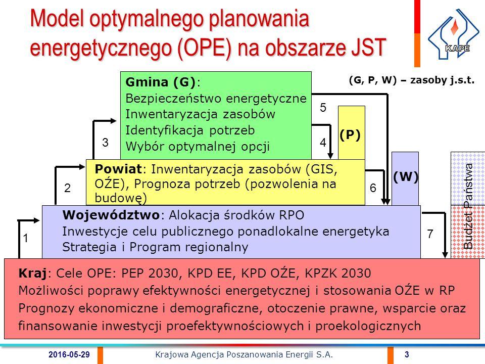 Krajowa Agencja Poszanowania Energii S.A.242016-05-29 24 Krajowa Agencja Poszanowania Energii S.A.
