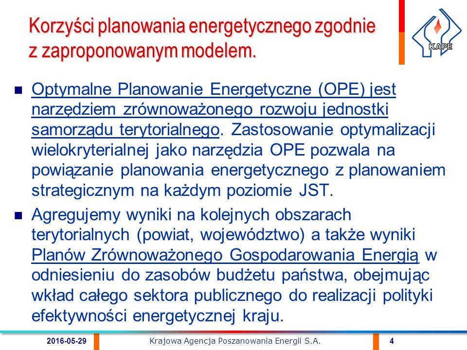 Optymalne Planowanie Energetyczne (OPE) jest narzędziem zrównoważonego rozwoju jednostki samorządu terytorialnego.