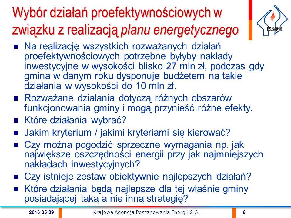 Na realizację wszystkich rozważanych działań proefektywnościowych potrzebne byłyby nakłady inwestycyjne w wysokości blisko 27 mln zł, podczas gdy gmina w danym roku dysponuje budżetem na takie działania w wysokości do 10 mln zł.