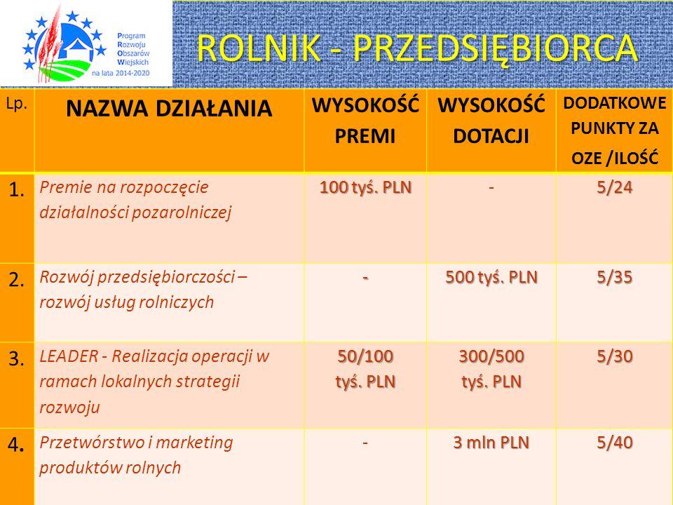 ROLNIK - PRZEDSIĘBIORCA ROLNIK - PRZEDSIĘBIORCA 14 Lp.