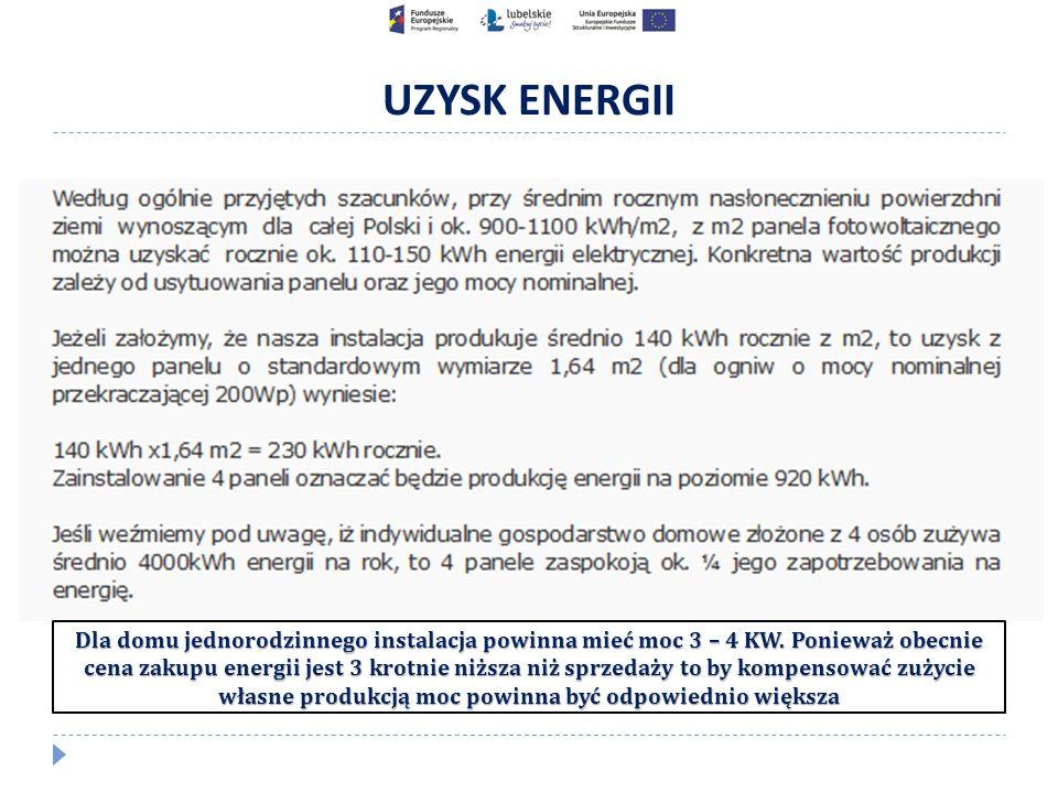UZYSK ENERGII Dla domu jednorodzinnego instalacja powinna mieć moc 3 – 4 KW.
