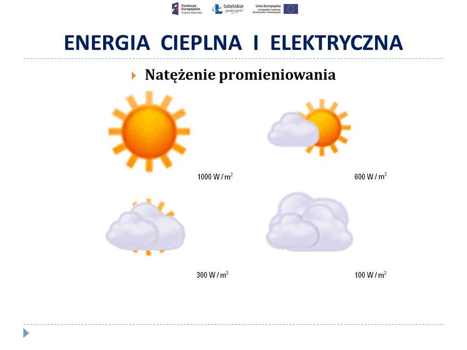 ENERGIA CIEPLNA I ELEKTRYCZNA  Natężenie promieniowania