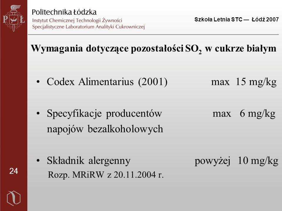 24 Szkoła Letnia STC — Łódź 2007 Wymagania dotyczące pozostałości SO 2 w cukrze białym Codex Alimentarius (2001) max 15 mg/kg Specyfikacje producentów