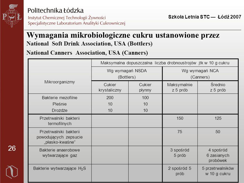 26 Szkoła Letnia STC — Łódź 2007 Wymagania mikrobiologiczne cukru ustanowione przez National Soft Drink Association, USA (Bottlers) National Canners A