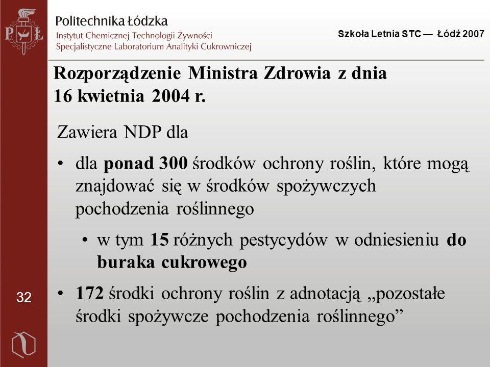 32 Szkoła Letnia STC — Łódź 2007 Rozporządzenie Ministra Zdrowia z dnia 16 kwietnia 2004 r. Zawiera NDP dla dla ponad 300 środków ochrony roślin, któr