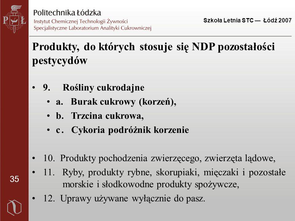 35 Szkoła Letnia STC — Łódź 2007 Produkty, do których stosuje się NDP pozostałości pestycydów 9. Rośliny cukrodajne a. Burak cukrowy (korzeń), b. Trzc