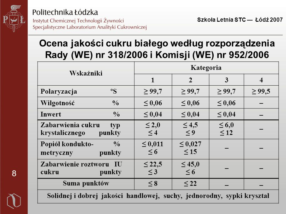 8 Szkoła Letnia STC — Łódź 2007 Ocena jakości cukru białego według rozporządzenia Rady (WE) nr 318/2006 i Komisji (WE) nr 952/2006 Wskaźniki Kategoria