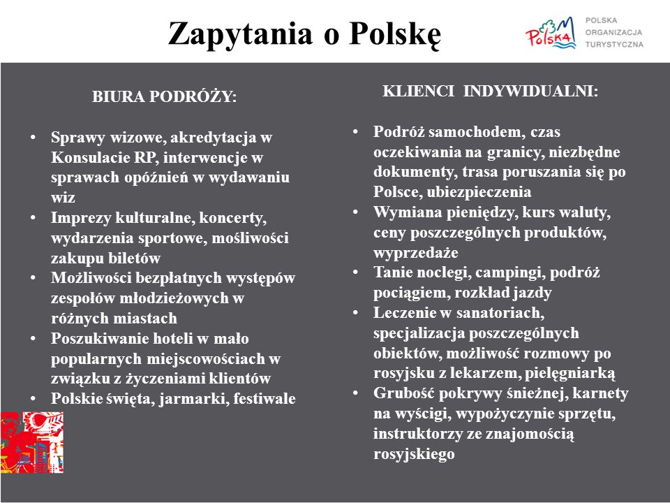 Zapytania o Polskę BIURA PODRÓŻY: Sprawy wizowe, akredytacja w Konsulacie RP, interwencje w sprawach opóźnień w wydawaniu wiz Imprezy kulturalne, konc