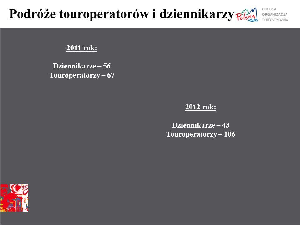 Podróże touroperatorów i dziennikarzy 2011 rok: Dziennikarze – 56 Touroperatorzy – 67 2012 rok: Dziennikarze – 43 Touroperatorzy – 106