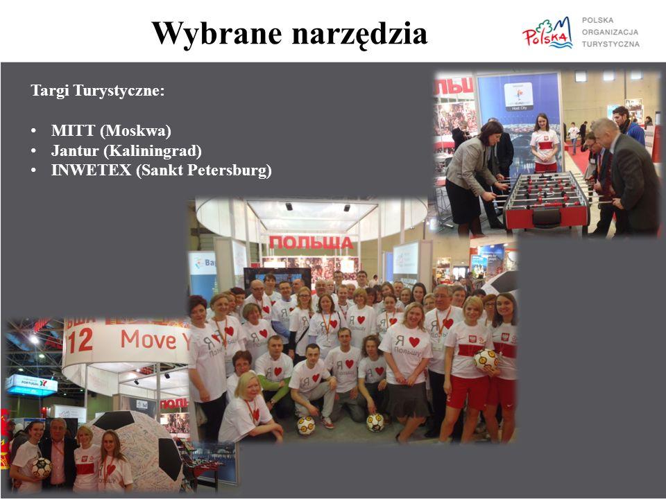 Wybrane narzędzia Targi Turystyczne: MITT (Moskwa) Jantur (Kaliningrad) INWETEX (Sankt Petersburg)