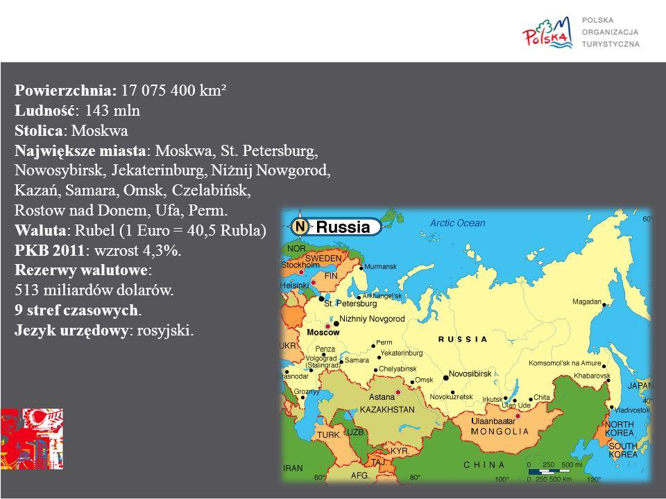 Powierzchnia: 17 075 400 km² Ludność: 143 mln Stolica: Moskwa Największe miasta: Moskwa, St. Petersburg, Nowosybirsk, Jekaterinburg, Niżnij Nowgorod,