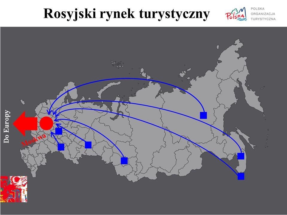 Rosyjski rynek turystyczny Moskwa Do Europy