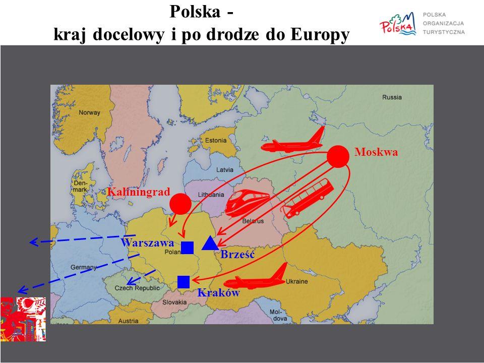 Kaliningrad Moskwa Warszawa Kraków Brześć Polska - kraj docelowy i po drodze do Europy