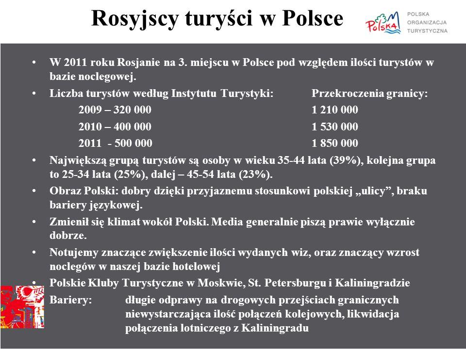 W 2011 roku Rosjanie na 3. miejscu w Polsce pod względem ilości turystów w bazie noclegowej. Liczba turystów według Instytutu Turystyki:Przekroczenia