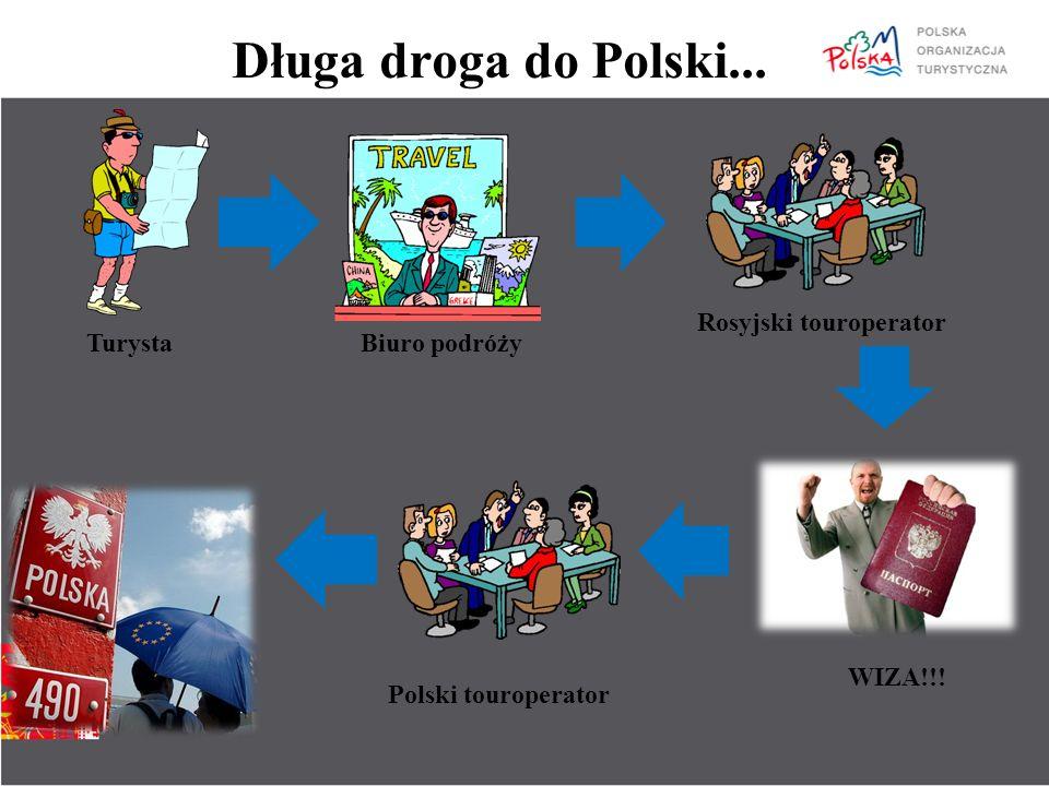 Długa droga do Polski... TurystaBiuro podróży Rosyjski touroperator Polski touroperator WIZA!!!