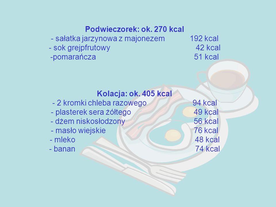 Podwieczorek: ok. 270 kcal - sałatka jarzynowa z majonezem 192 kcal - sok grejpfrutowy 42 kcal -pomarańcza 51 kcal Kolacja: ok. 405 kcal - 2 kromki ch