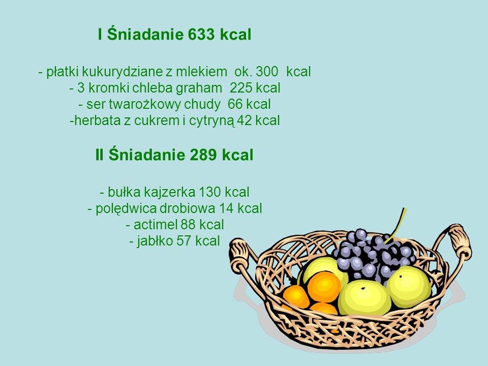 I Śniadanie 633 kcal - płatki kukurydziane z mlekiem ok. 300 kcal - 3 kromki chleba graham 225 kcal - ser twarożkowy chudy 66 kcal -herbata z cukrem i