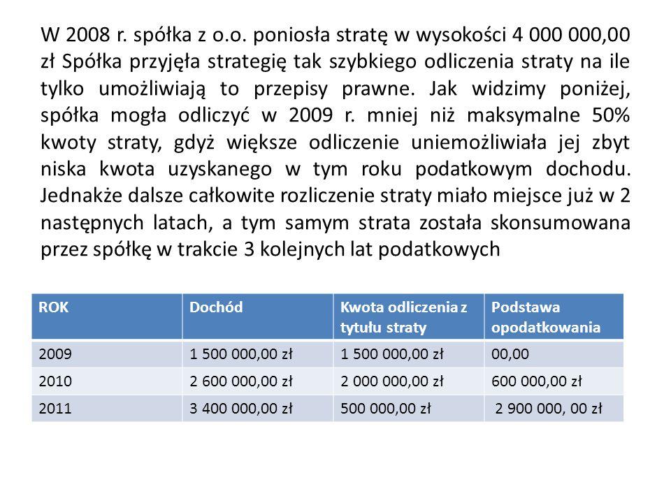 W 2008 r. spółka z o.o. poniosła stratę w wysokości 4 000 000,00 zł Spółka przyjęła strategię tak szybkiego odliczenia straty na ile tylko umożliwiają