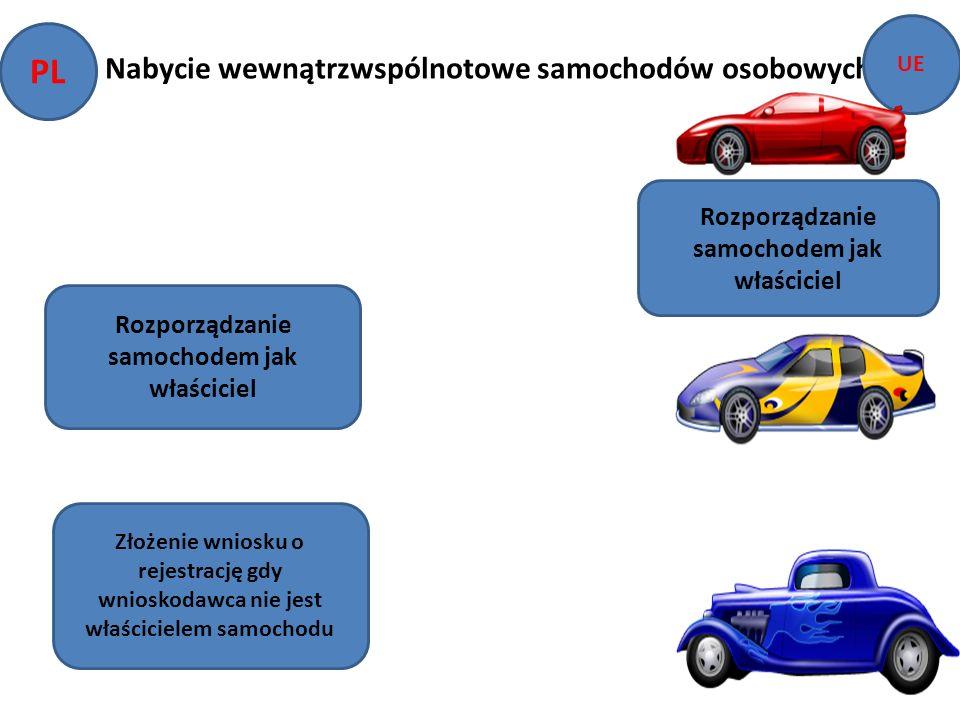 Nabycie wewnątrzwspólnotowe samochodów osobowych Rozporządzanie samochodem jak właściciel Złożenie wniosku o rejestrację gdy wnioskodawca nie jest właścicielem samochodu UE PL