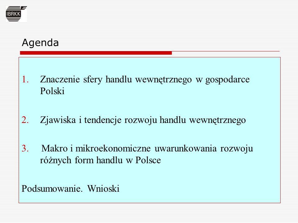 Agenda 1.Znaczenie sfery handlu wewnętrznego w gospodarce Polski 2.Zjawiska i tendencje rozwoju handlu wewnętrznego 3.