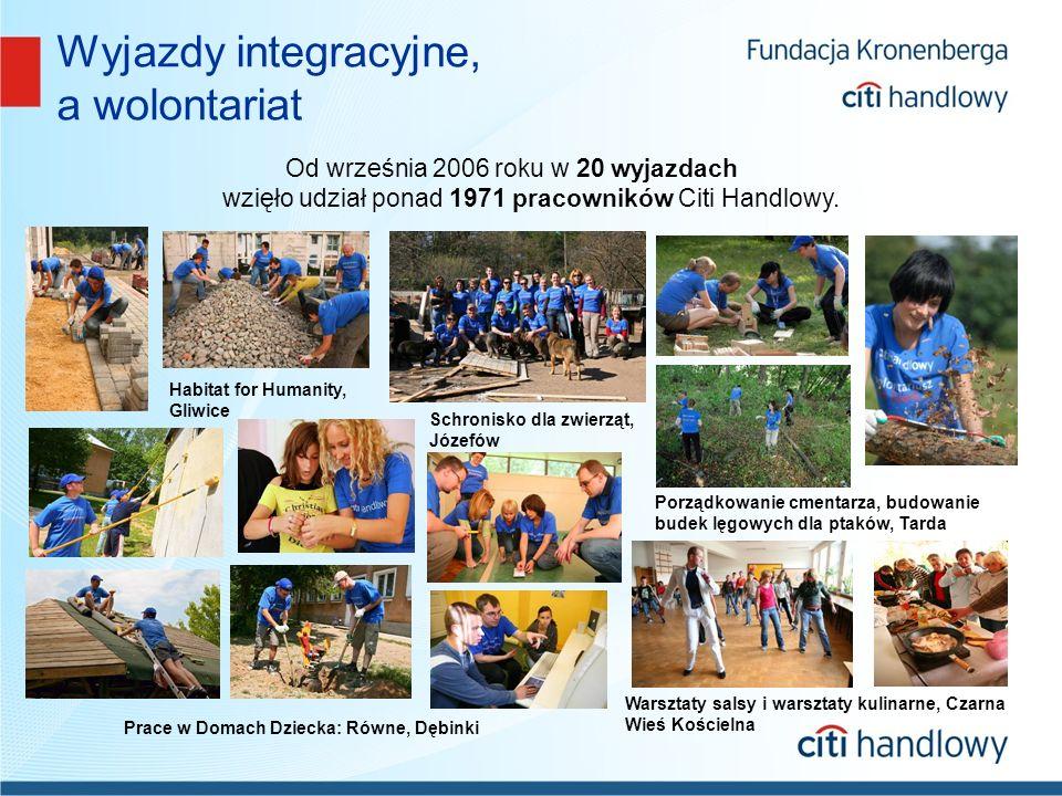 Procedura zgłoszenia Aby zorganizować prace wolontariackie podczas swojego wyjazdu integracyjnego, należy zgłosić się do Fundacji Kronenberga przynajmniej 45 dni przed wyjazdem.