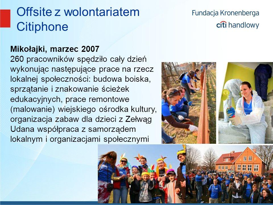 Offsite z wolontariatem Citiphone Mikołajki, marzec 2007 260 pracowników spędziło cały dzień wykonując następujące prace na rzecz lokalnej społeczności: budowa boiska, sprzątanie i znakowanie ścieżek edukacyjnych, prace remontowe (malowanie) wiejskiego ośrodka kultury, organizacja zabaw dla dzieci z Zełwąg Udana współpraca z samorządem lokalnym i organizacjami społecznymi