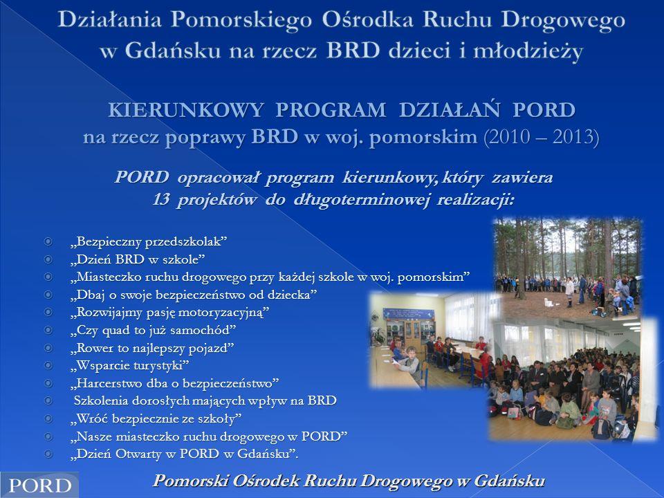 """PORD opracował program kierunkowy, który zawiera 13 projektów do długoterminowej realizacji:  """"Bezpieczny przedszkolak""""  """"Dzień BRD w szkole""""  """"Mia"""