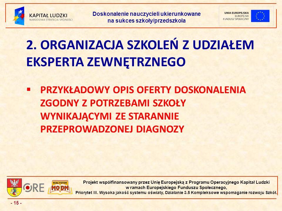 - 15 - Projekt współfinansowany przez Unię Europejską z Programu Operacyjnego Kapitał Ludzki w ramach Europejskiego Funduszu Społecznego, Priorytet III.