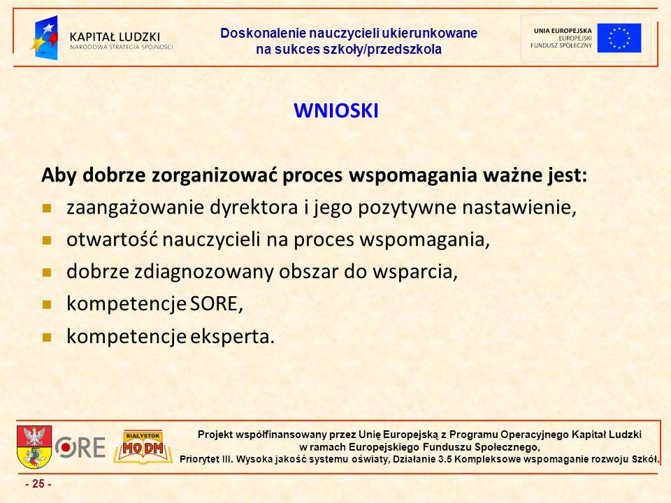 - 25 - Projekt współfinansowany przez Unię Europejską z Programu Operacyjnego Kapitał Ludzki w ramach Europejskiego Funduszu Społecznego, Priorytet III.