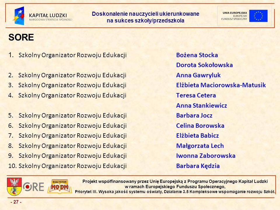 - 27 - Projekt współfinansowany przez Unię Europejską z Programu Operacyjnego Kapitał Ludzki w ramach Europejskiego Funduszu Społecznego, Priorytet III.