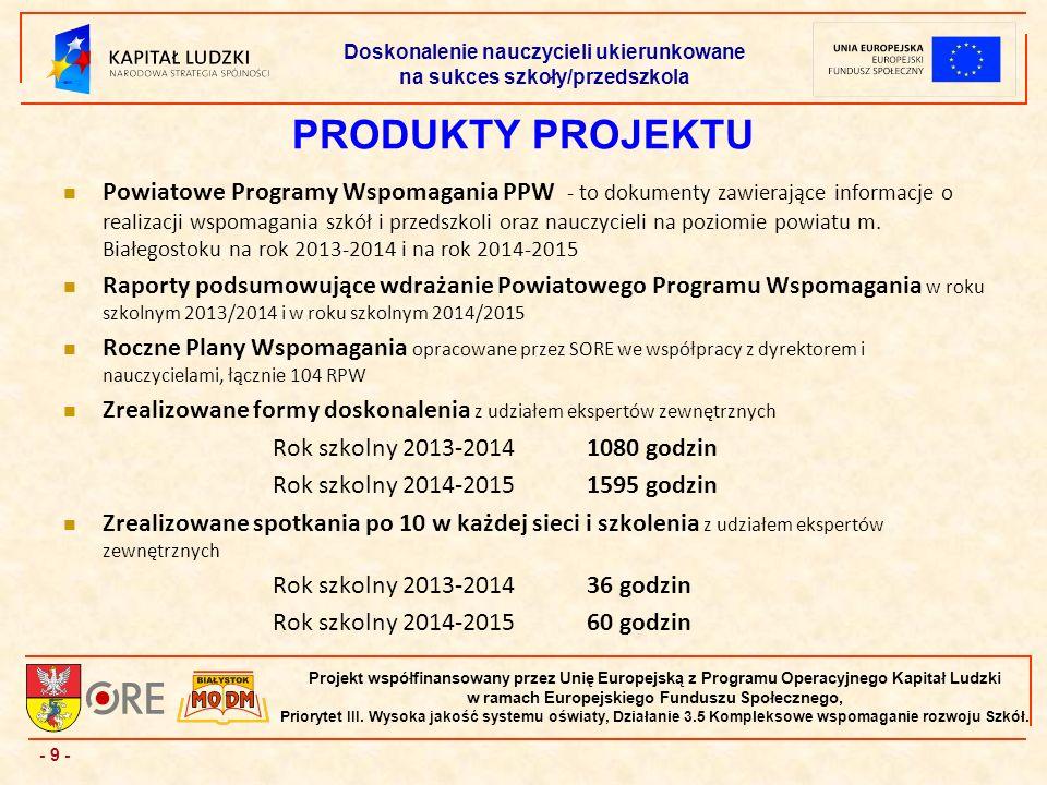 - 9 - Projekt współfinansowany przez Unię Europejską z Programu Operacyjnego Kapitał Ludzki w ramach Europejskiego Funduszu Społecznego, Priorytet III.