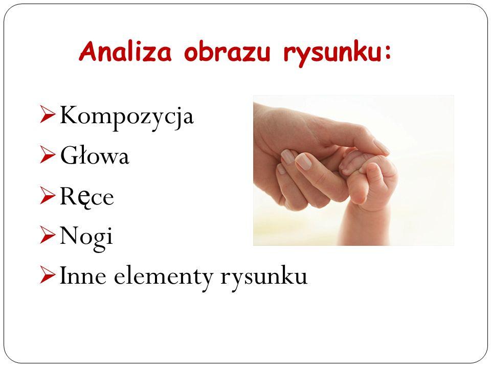 KOMPOZYCJA - Najwa ż niejsza osoba dla dziecka umieszczona jest w centrum albo z lewej strony kartki.