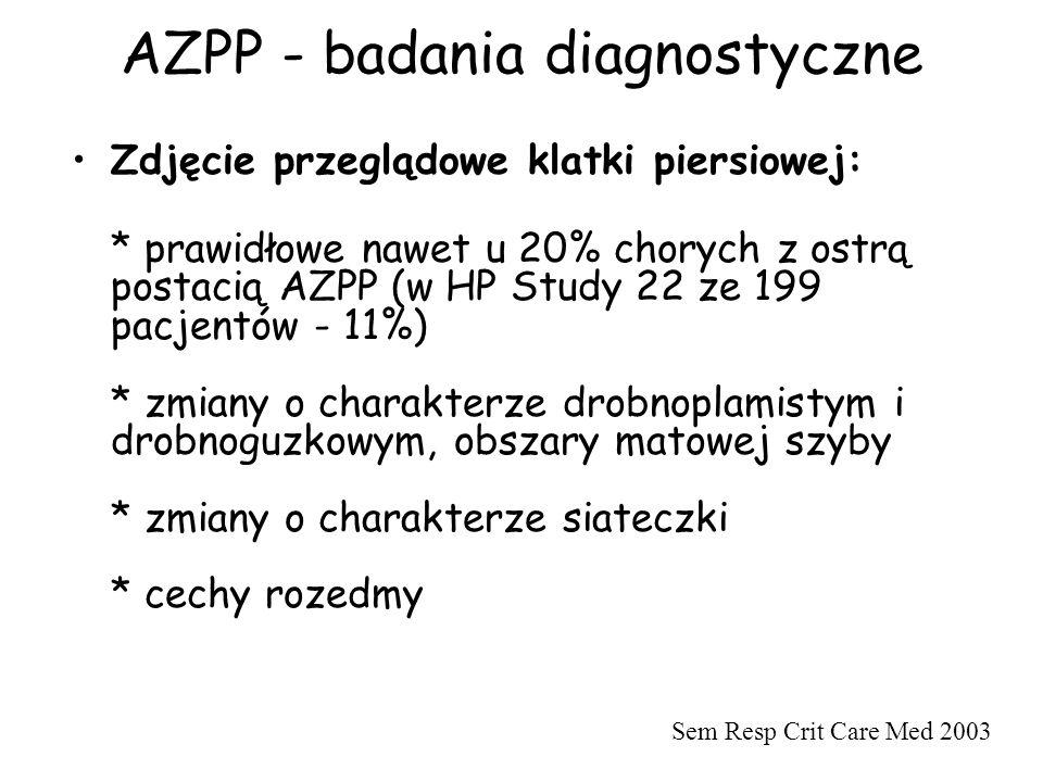 AZPP - badania diagnostyczne Zdjęcie przeglądowe klatki piersiowej: * prawidłowe nawet u 20% chorych z ostrą postacią AZPP (w HP Study 22 ze 199 pacje