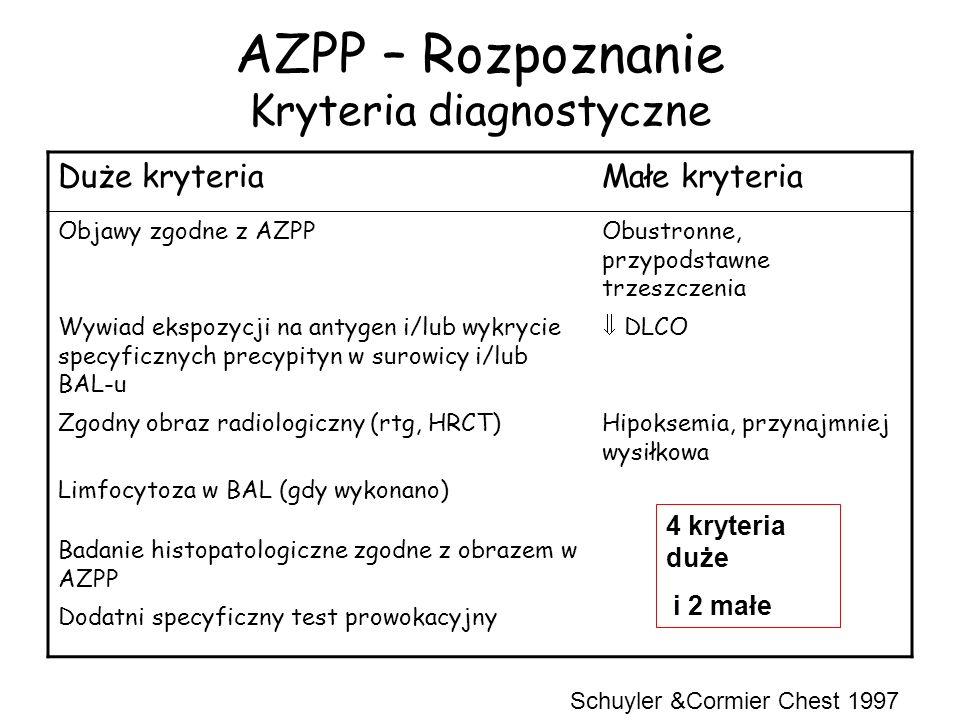 AZPP – Rozpoznanie Kryteria diagnostyczne Duże kryteriaMałe kryteria Objawy zgodne z AZPPObustronne, przypodstawne trzeszczenia Wywiad ekspozycji na a