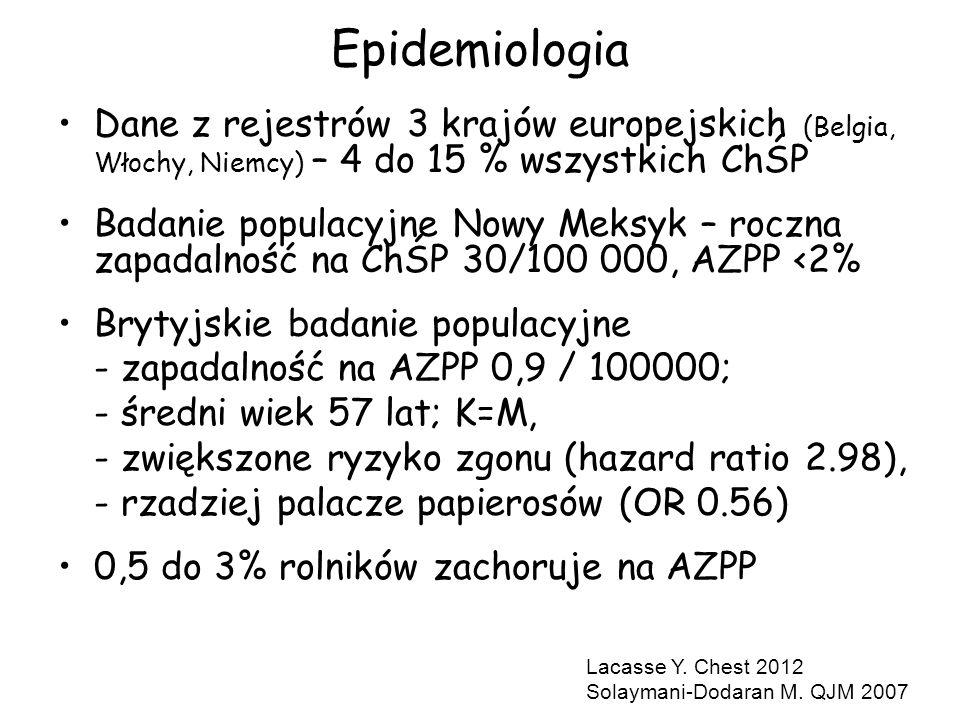 Obraz kliniczny AZPP DaneBadanie HP (N=199) Mayo Clinic (N=85) Płeć, % kobiet5662 Wiek, średnia±SD, lata55 ±1453 ±14 Palacze papierosów62 Objawy Duszność Kaszel Objawy grypopodobne Dyskomfort w klp 98 91 34 35 93 65 33 24 Badanie fizykalne Trzeszczenia Świsty Palce pałeczkowate 87 16 21 56 13 5 Lacasse Y.