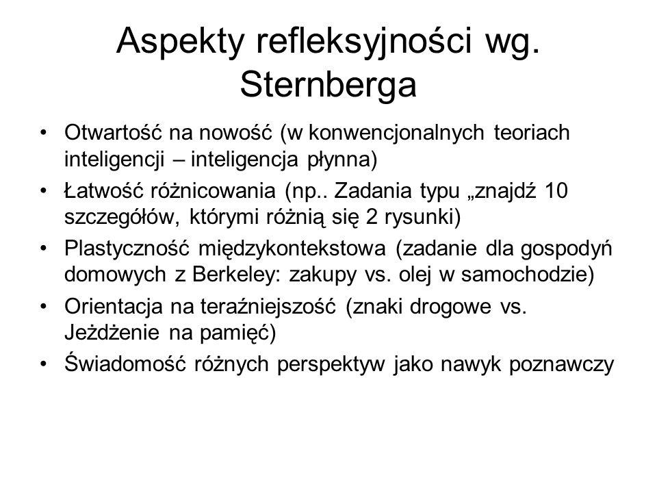 Aspekty refleksyjności wg.